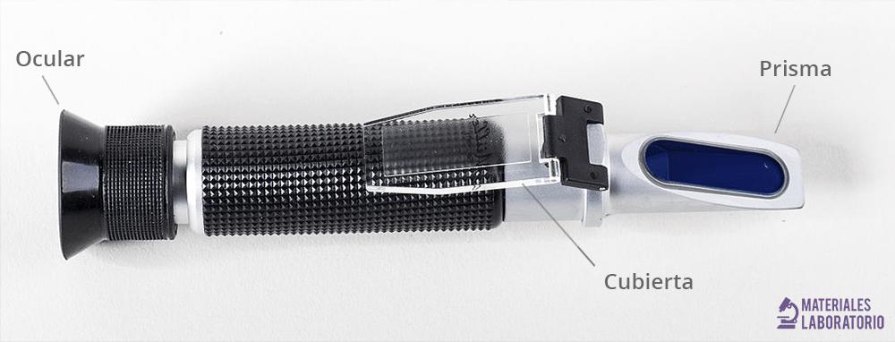 Partes de un refractómetro